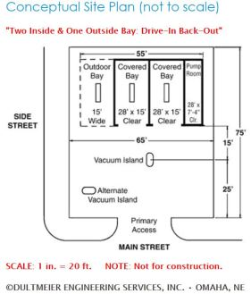 How To Start a Car Wash Inside & Outside Bays