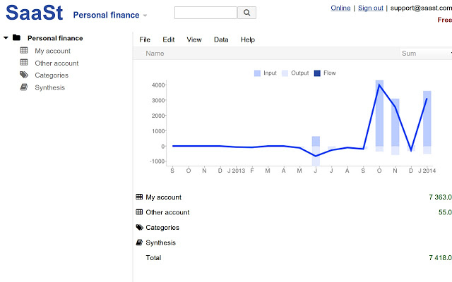 SaaSt Personal Finance