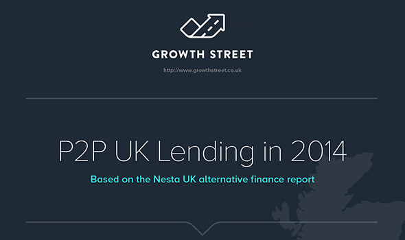 UK Peer-2-Peer Lending [Infographic]