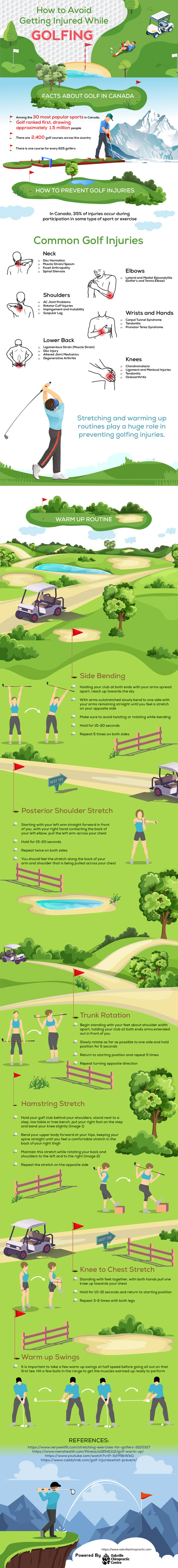 golfing infographic