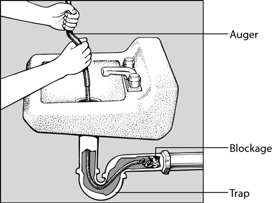 how to unclog a drain with a snake