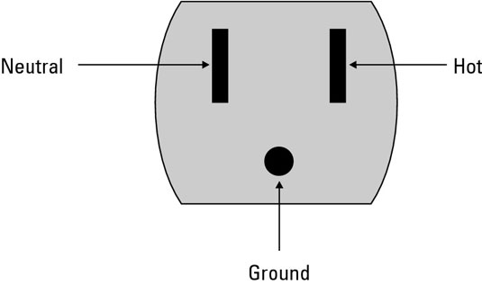 alternating current in electronics hot neutral and ground