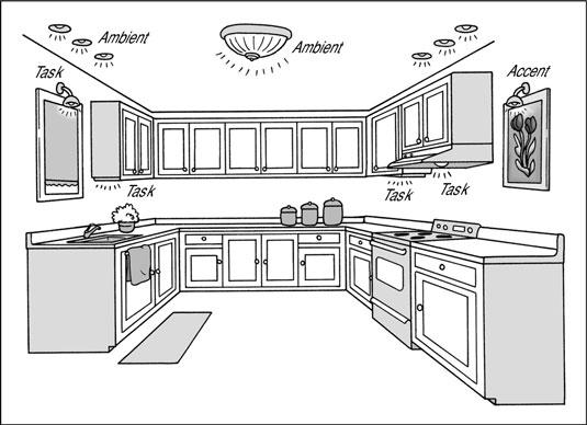 matching kitchen lighting to tasks