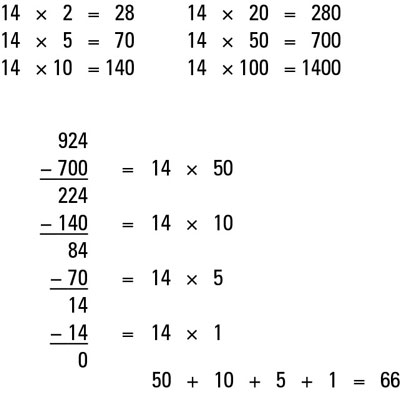 Ten Practice Questions for Real-World Maths Tests - dummies