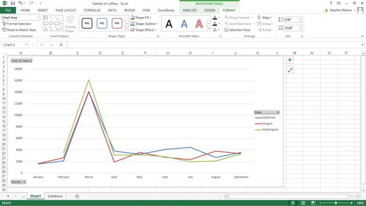 10 Tips for Visually Analyzing and Presenting Data in ...