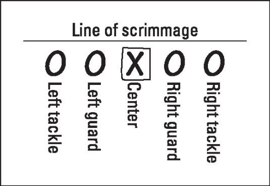 Image result for football offensive line image