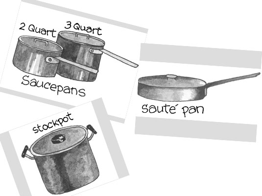 List Of Cooking Materials Kitchen Utensils And Equipment