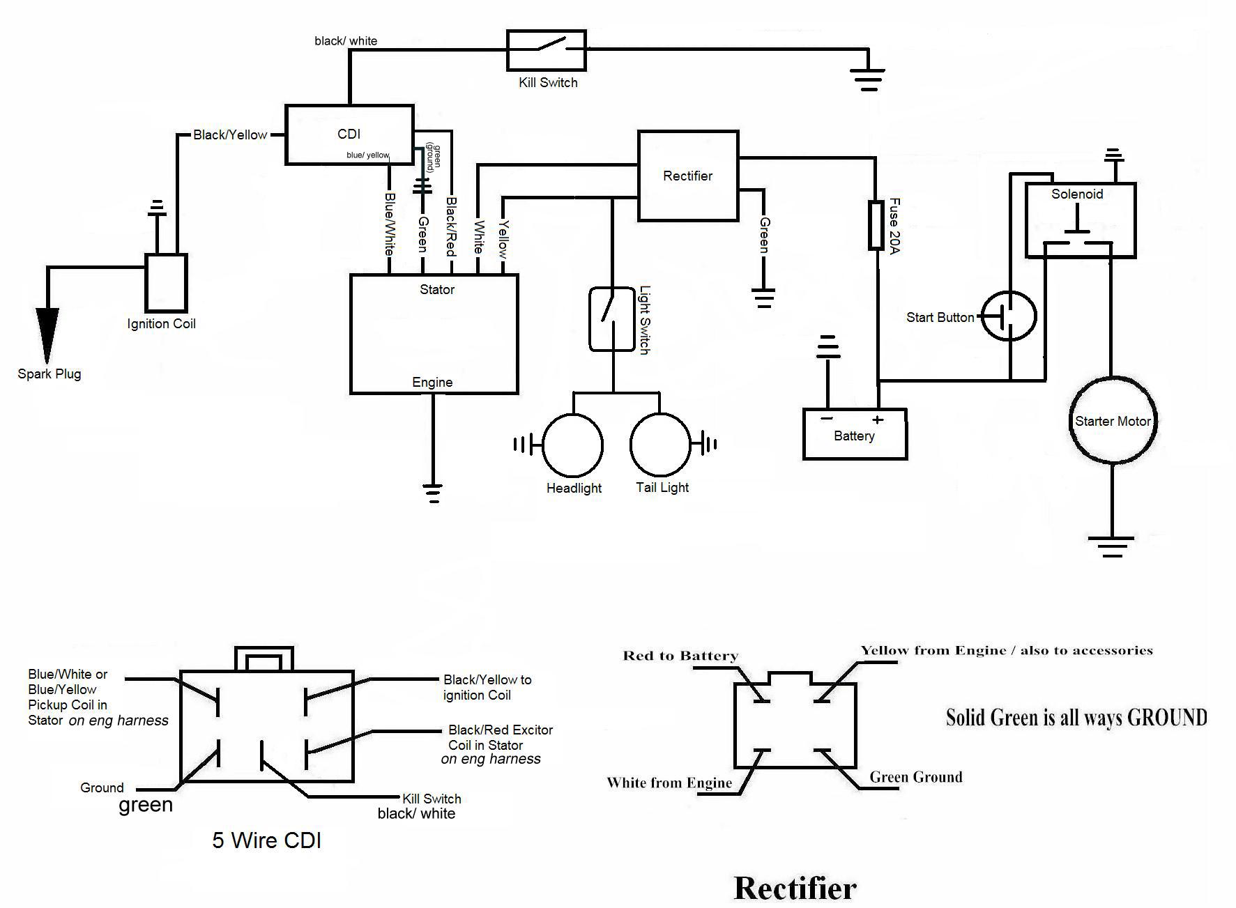 Prime 200Cc Lifan Motor Wiring Diagram Further Razor Electric Wiring Wiring 101 Mecadwellnesstrialsorg