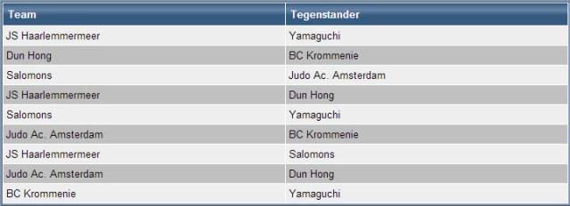WFJJC Beverwijk2014