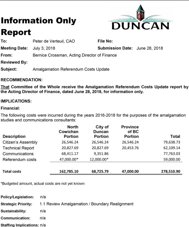 City of Duncan financials for costs of the Amalgamation campaign and Referendum - 3 July 2018