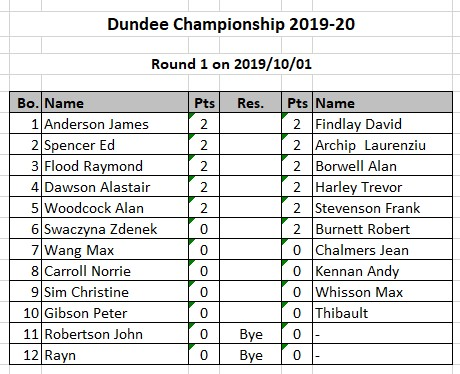 """<p style=""""text-align: left;"""" data-recalc-dims=""""1""""><strong>Club Championship round 1 Draw.</strong></p>"""