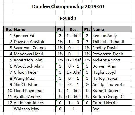 Championship round 4