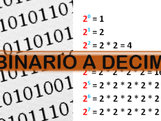 Come convertire dal binaro in decimale in modo veloce