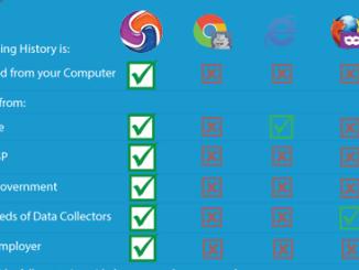 Naviga in totale sicurezza con epic privacy browser