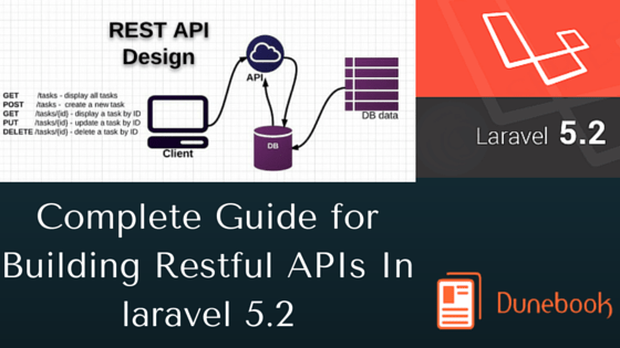 Complete Guide for Building Restful APIs In laravel 5.2