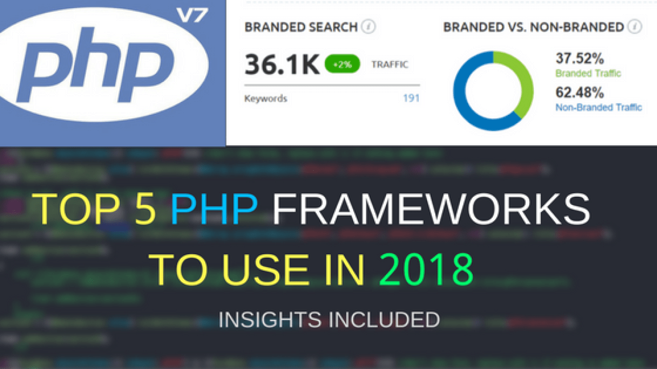 5 best PHP Frameworks to use in 2018 - ( With Insights)