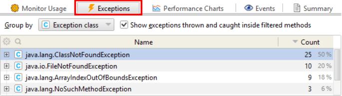 Java profiler exception