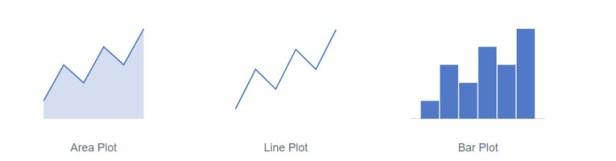 React chart libraries