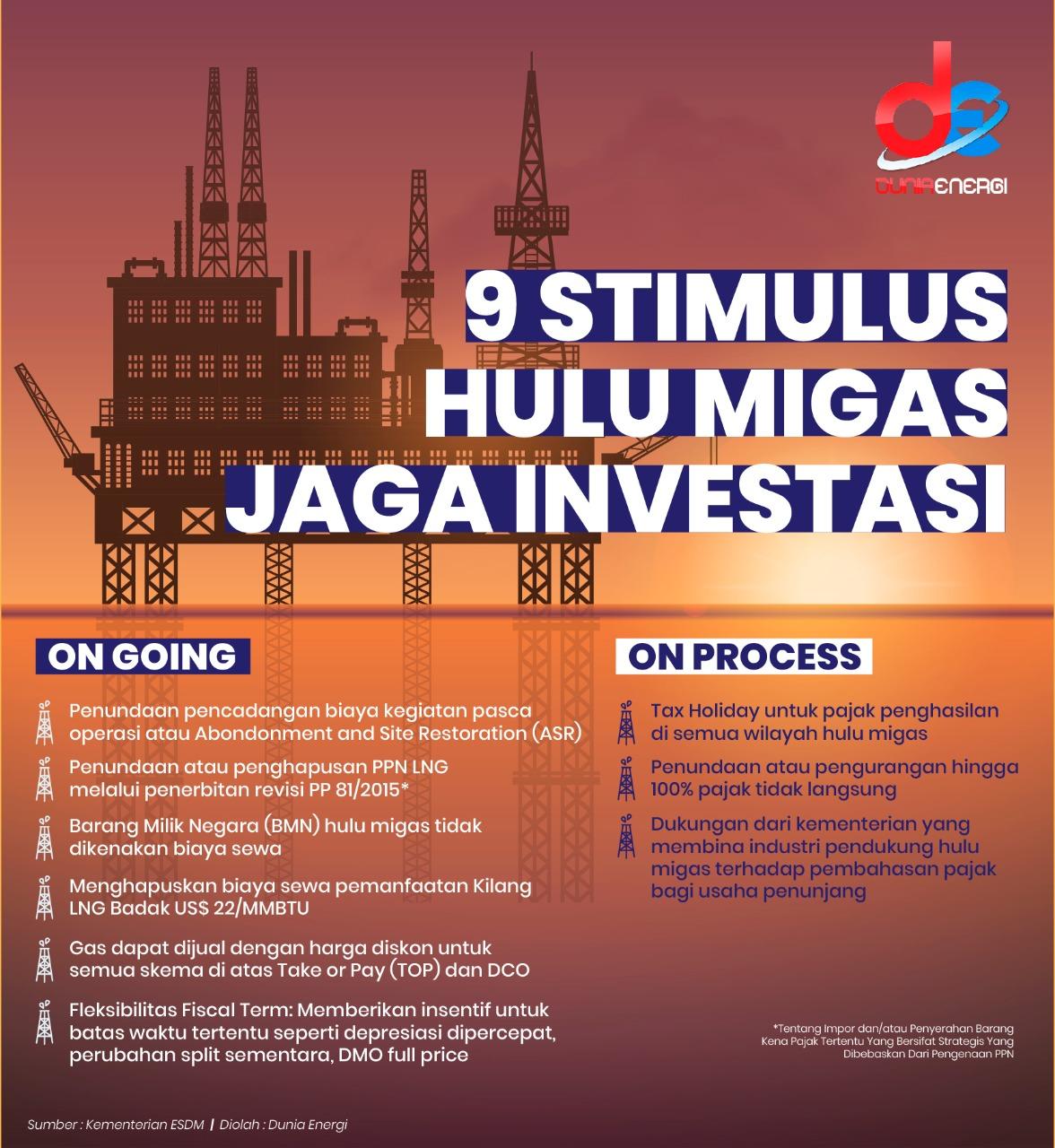 Stimulus Untuk Genjot Produksi Migas
