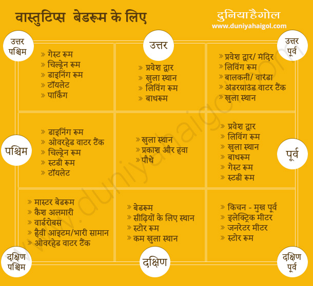 Vastu Shastra Bedroom: Vastu Tips For Bedroom