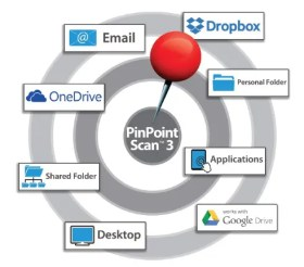 pinpoint scan