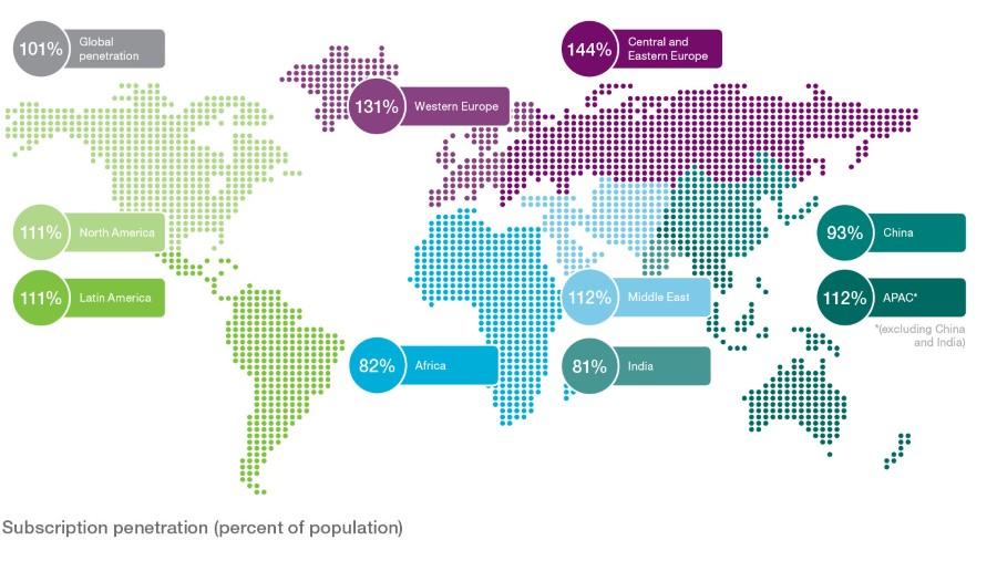 subscription-penetration-percent-of-population-v2_900x507_90