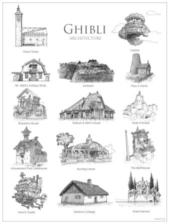 04-Ghibli-architecture