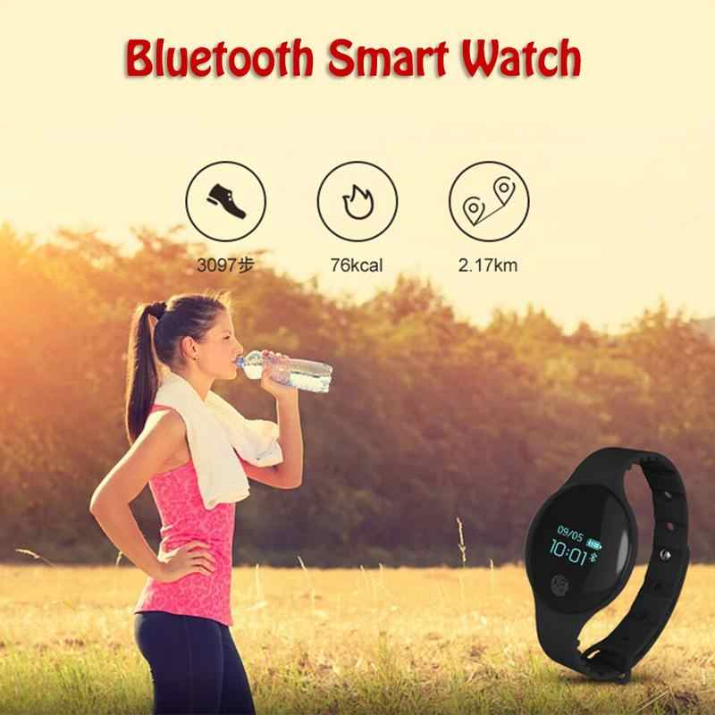Smartwatch Fitness Features