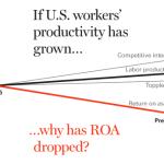 Votre savoir vous aide plus que votre productivité