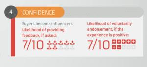 influence_4
