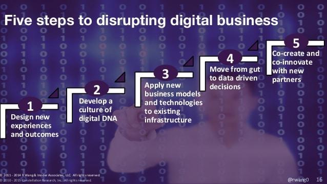 disrupting-digital-business-in-the-peertopeer-economy-16-638