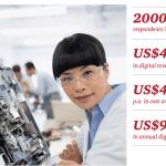 Industrie 4.0 : la face cachée de l'entreprise digitale