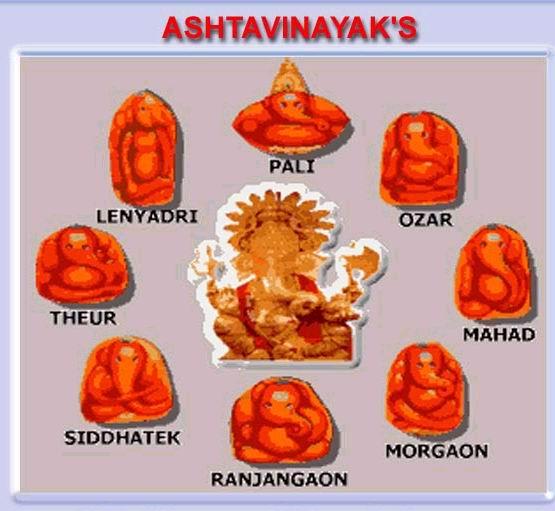 108 Ganesh Name