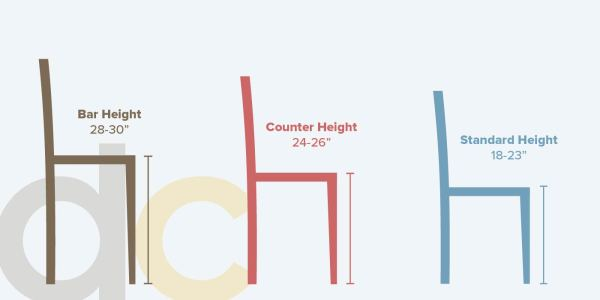 Chair Height Image