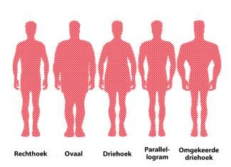 Perfecte mannelijke lichaam is de rechthoek