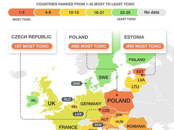 Meest vervuilende Europese land door auto is Tsjechië