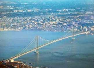 Top 25 langste hangbruggen ter wereld