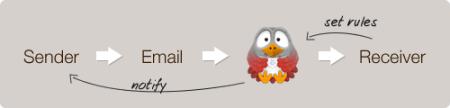 info_email_kukoo
