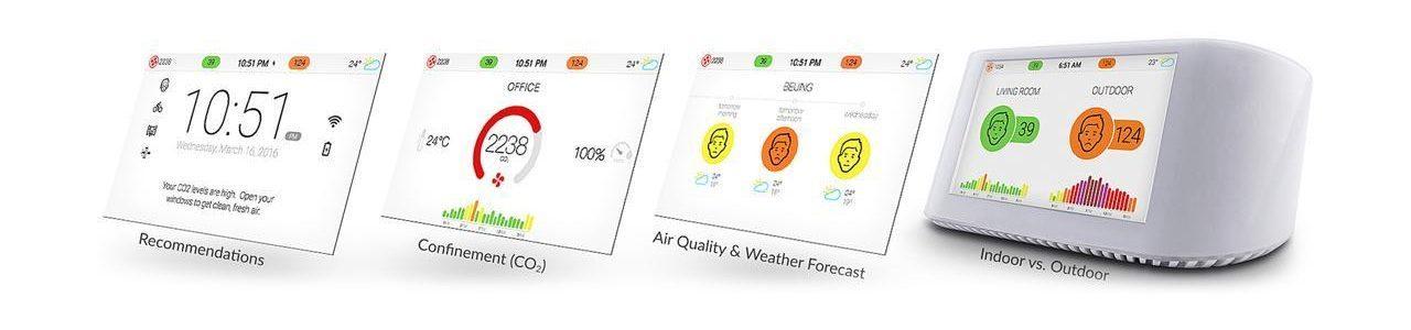 Afbeelding van de IQ Air luchtkwaliteitmeter