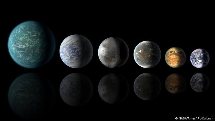اكتشاف مئات الكواكب الجديدة منها 9 صالحة للحياة عالم
