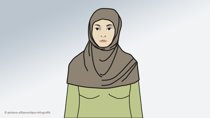 Infografik Kopftücher Islam - Al Amira