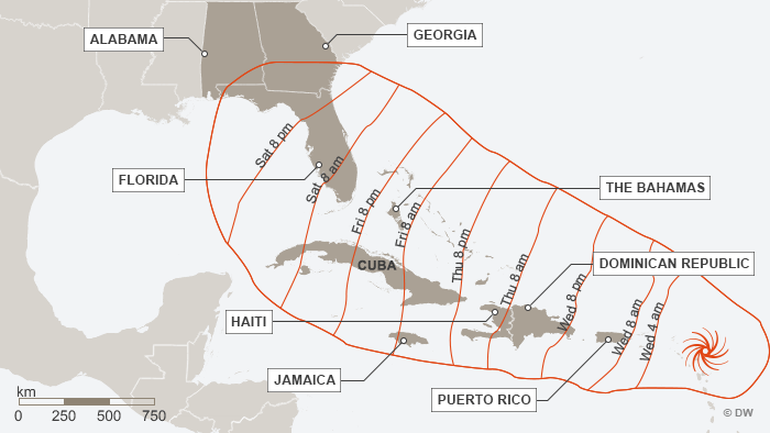 Irma's projected path