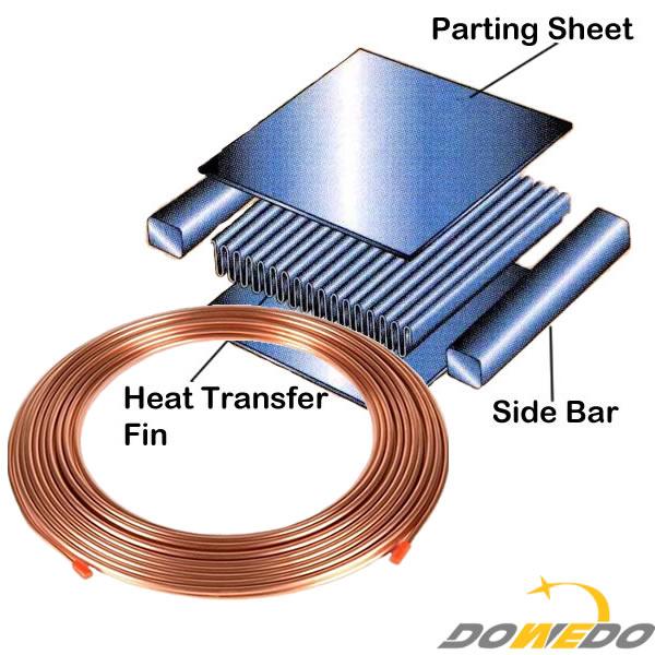 HVAC Heat Exchanger Types