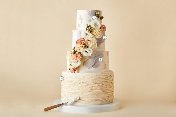 wedding cake cheaper budget