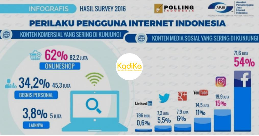 inforgrafis data pengguna internet apjii