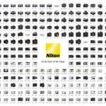 Pôster com as principais câmeras da Nikon até 2008, para baixar