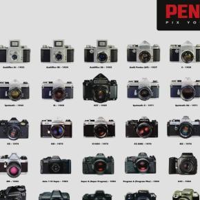 Pôster da Pentax com câmeras de 1953 até 2011