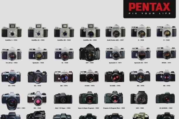 pentax-poster-1952-2011