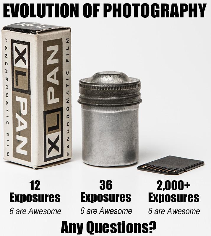 A (triste) evolução da fotografia - DXFoto