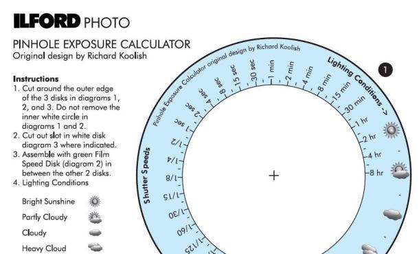 Calculadora de exposição para fotografia pinhole - DXFoto